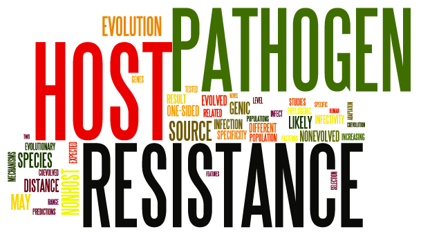 WORDLE_Antonovics_etal_2013