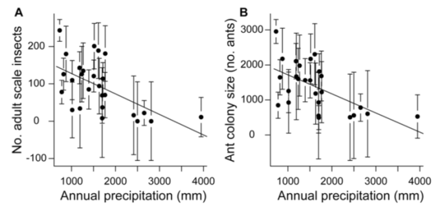 From Figure 3 of Pringle et al (2013).