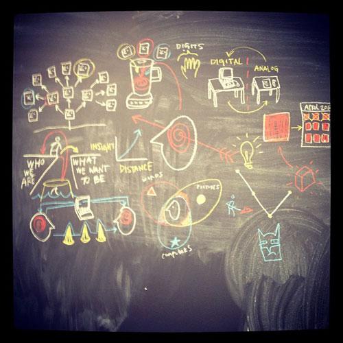 chalk-0